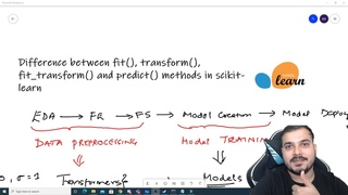 Difference Between fit(), transform(), fit_transform() and predict() methods in Scikit-Learn