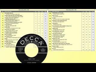 SUSAN HUNTER - Not Yet (1955) Overlooked Top 30 Hit - YouTube